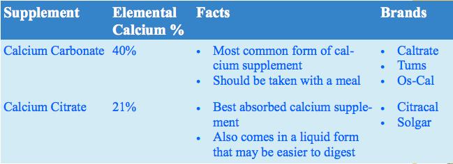 calcium-supplements